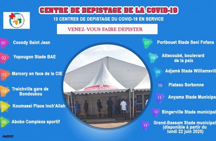 Tutoriel pour réaliser son test PCR dans le cadre d'un voyage hors de Côte d'Ivoire – LFCI N°21 du 28/01/2021