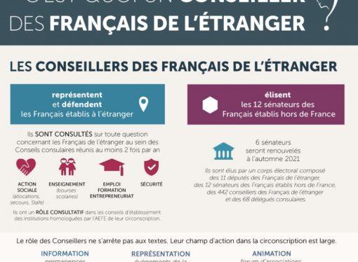 Les élections des Conseillers des Français de l'étranger du 21 au 30 mai 2021