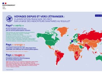 Explications pour entrer en France : vaccinés et non vaccinés – LFCI 21/07/2021